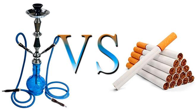 Кальян или сигареты